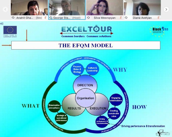 facilitator training day 1